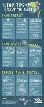 best 25 save earth posters ideas on pinterest save mother earth