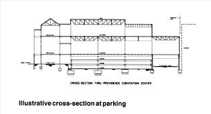 affordable efficient parking solutions what we ve done providence rhode island convention center hybrid parking garage design bid build parking structure