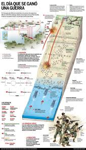 D Day Map 288 Best História Images On Pinterest Graphics Spanish Class