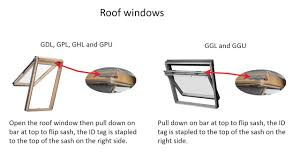 velux skylight wiring diagram electric velux skylight installation