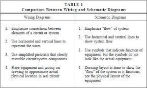 4 types of electrical drawings u2013 readingrat net