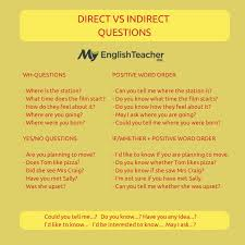 2797 best english images on pinterest learn english teaching