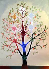 tree of kabbalah by lilnix19 on deviantart