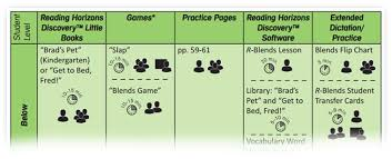 reading software for elementary students discovery direct materials for grades k 3 reading