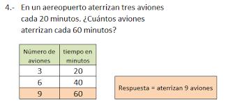 problemas razonados para cuarto grado 2 9 problemas de proporcionalidad matelucia