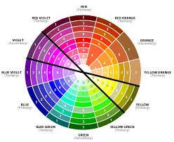 best 25 colour wheel complementary colours ideas on pinterest