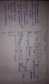 vastu query for home vastu shastra for home vastu shastra