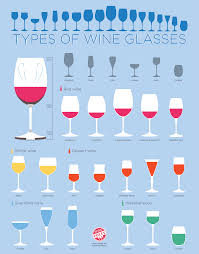 types of red colors types of wine glasses infographic for beginners wine folly