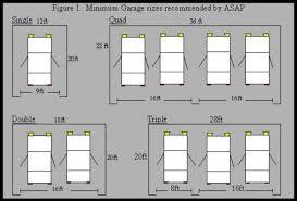 how big is a three car garage garage door what is the average size of a double car garage door