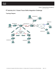 pt activity 6 4 1 packet tracer skills integration challenge