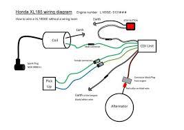 honda wave 110 wiring diagram the best wiring diagram 2017