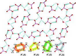 Step Perspective P4 Wide Fumed Photoluminescent Layered Lanthanide U2013organic Framework Based On A