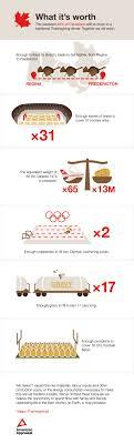 thanksgiving facts 98 5 ottawa gatineau