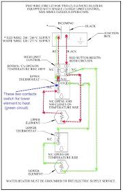 wiring diagram for electric heat u2013 the wiring diagram u2013 readingrat net