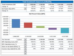 Sensitivity Analysis Excel Template Practical Hints Datapartner Software