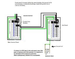 sub panel wiring diagram how hook moveable generator breaker field