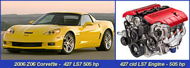 2006 corvette top speed the read for corvette speed rolling thunderz
