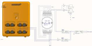 670cc Predator Engine Wiring Diagram Adam 4017 Wiring Diagram Adam 4017 Modbus Manual U2022 Sharedw Org