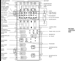 2008 ford f450 fuse panel diagram image details