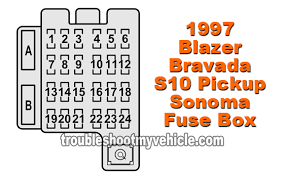 instrument panel fuse box 1997 blazer bravada s10 pickup sonoma