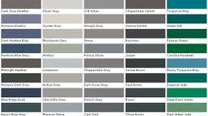 paint whetstone gray trim valspar bistro white more bedroom