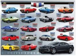 evolution of the chevy camaro chevrolet camaro evolution collage puzzle 1000 pc chevrolet