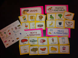 food groups canada u0027s food guide food cards food groups and