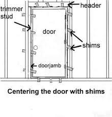How To Hang Prehung Interior Doors Windows And Doors Install Interior Door Center Divinity
