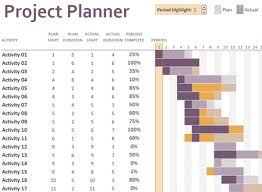 Project Tracker Template Excel Free 5 Free Excel Templates For Project Management
