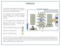 classroom layout for elementary the effective use of stations to teach elementary students in a