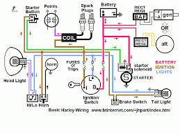 wiring diagram for harley davidson u2013 readingrat net