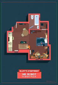 check out the floor plans for the homes of popular tv shows mr