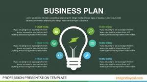 business plan animation keynote charts imaginelayout com