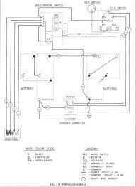 1999 melex golf cart battery wiring diagram on 1999 download