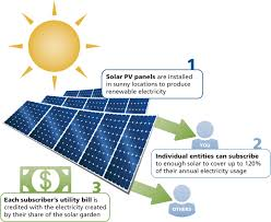 solar installations for churches are getting easier u0026 cheaper
