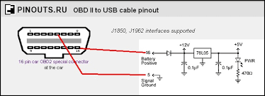 obd2 to usb wiring diagram diagram wiring diagrams for diy car