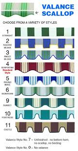 Awning Valance 31 Best Awning Images On Pinterest Facades Shop Fronts And Shops