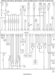 1995 ford contour fuse box diagram wiring diagrams 2000 puzzle