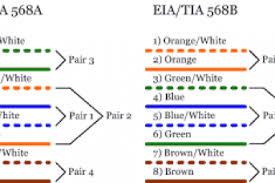 eia t568b wiring diagram eia wiring diagrams