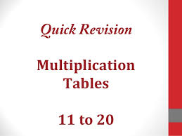 11 Multiplication Table Tables 11 To 20