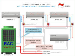 vrv or vrf electrical connection hermawan u0027s blog refrigeration