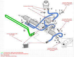 1999 bmw e36 fuse layout wiring diagrams