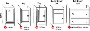 LumberCity Kitchens DIY Kits - Kitchen cabinets diy kits