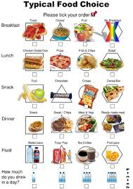 nutrition survey healthy eating and food labels by tommyc82