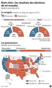 chambre des repr駸entants usa états unis vague républicaine au congrès américain le point