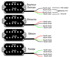 ibanez v2 pickup wiring diagram wiring diagram and schematic design