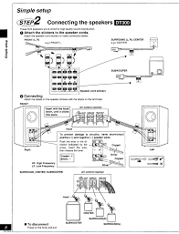 panasonic home theater receiver pdf manual for panasonic home theater sc dt100
