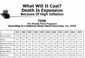 funeral costs get expense quote stabilityandfamily