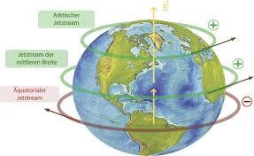 Jet Stream Map Das Elektrische Universum Teil 30 Geographische Neigung Und Die