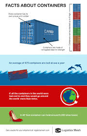 facts about containers cargo sea u0026 ocean pinterest ships